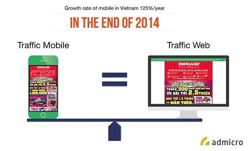 Anh 3Traffic 2014 500 4d805 Xây dựng chiến dịch Mobile Ads: 5 lời khuyên hữu ích cho doanh nghiệp