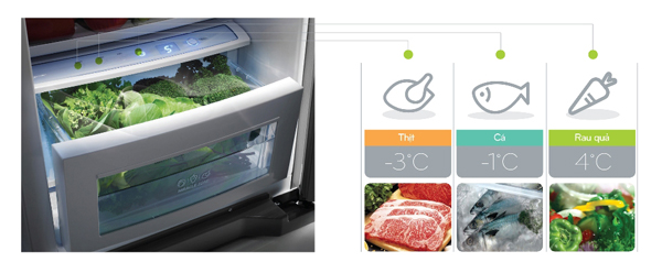 7 điều phụ nữ cần cho một chiếc tủ lạnh hoàn hảo 3