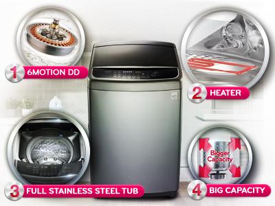 Máy giặt bằng nước nóng có lợi ích gì? 4