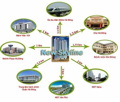 Chung cư New Skyline - KĐT Văn Quán: 5 điểm hấp dẫn nhất (3)