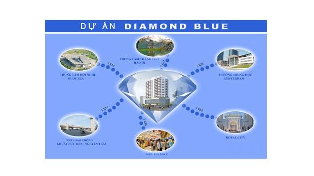 Tưng bừng đón xuân cùng Diamond Blue, nhận quà trao tay vận may đầy nhà