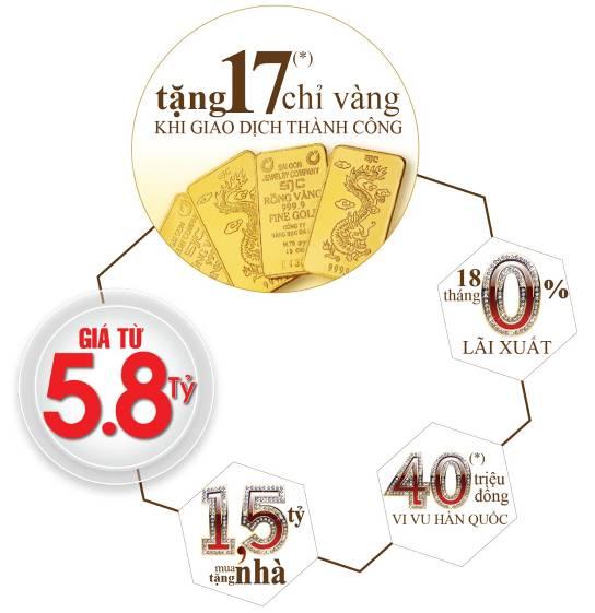 Sự kiện mở bán Khu đô thị ven sông khép kín Jamona Golden Silk được đầu tư tổng giá trị giải thưởng dành cho khách mua lên đến 3 tỷ đồng. (Nguồn: Sacomreal).
