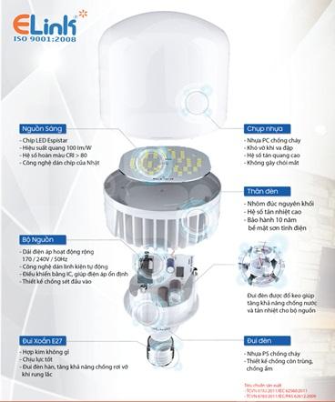 Hình ảnh phân tách cấu tạo của bóng đèn LED Búp Elink.