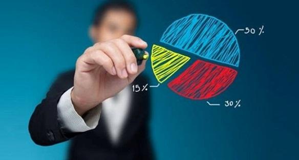 Thị phần - yếu tố sống còn của Doanh nghiệp dịch vụ