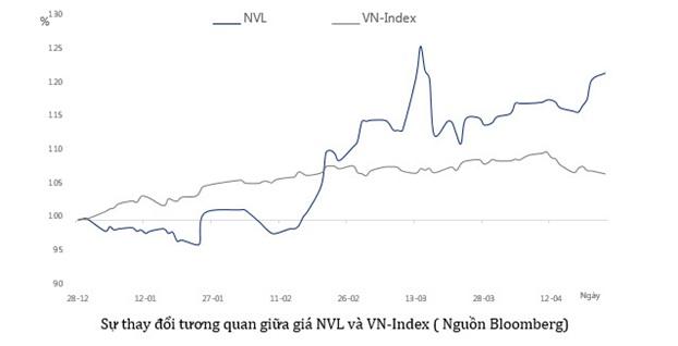 Xu hướng đầu tư mới: Cổ phiếu IPO có lộ trình niêm yết rõ ràng