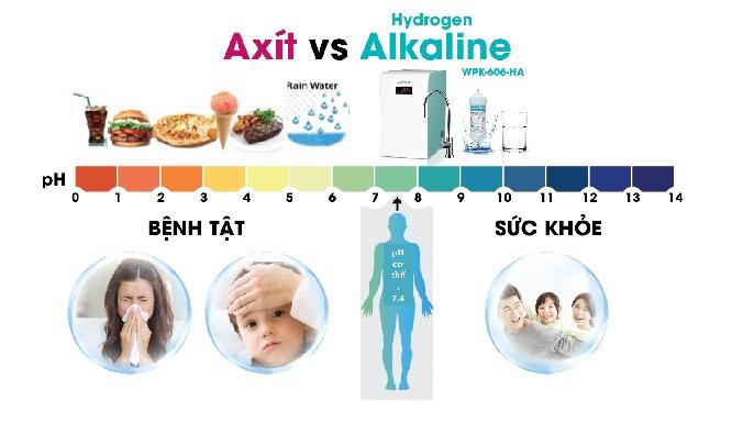 Sở hữu công nghệ hạt tinh thể độc quyền, máy lọc nước Alkaline tiêu chuẩn quốc tế chính thức lên kệ