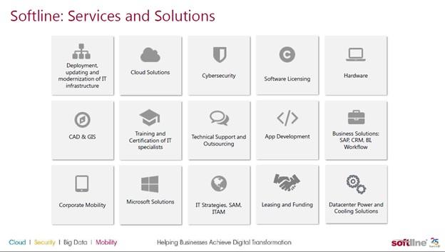 Đồng hành cùng doanh nghiệp trong quản lý và bảo mật dữ liệu