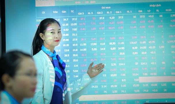11 tính năng ưu việt tích hợp trong bảng giá thông minh của ACBS