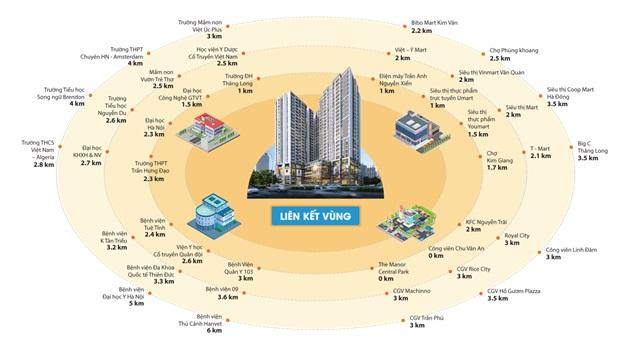 Bea Sky Nguyễn Xiển – Đột phá ý tưởng trong thiết kế căn hộ