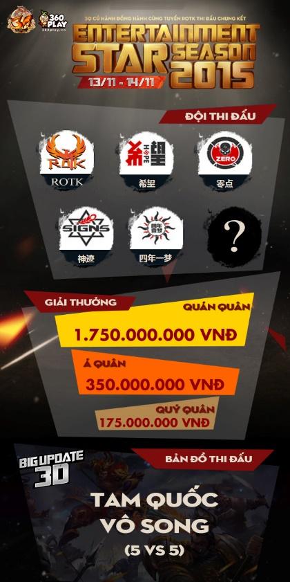 Giải đấu eSports quốc tế và giấc mơ có thật cho game thủ Việt