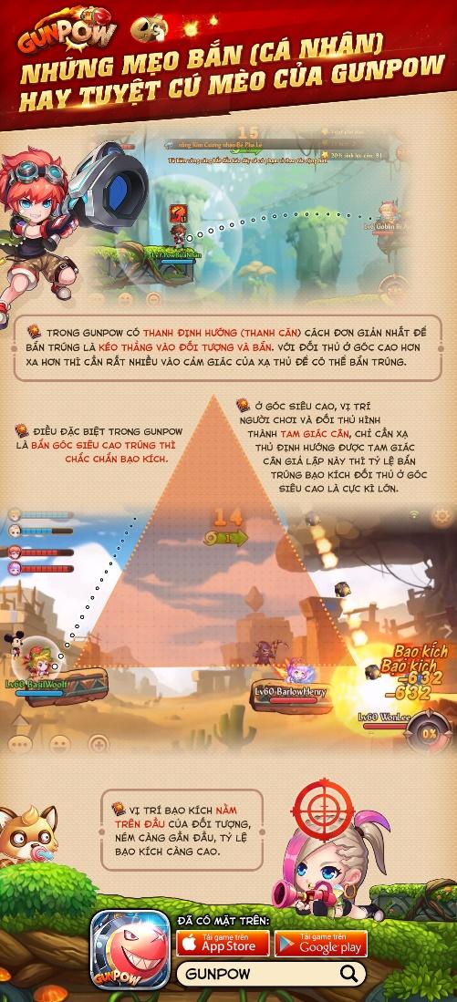 """[Infographic] Những mẹo bắn hay """"tuyệt cú mèo"""" của GunPow"""