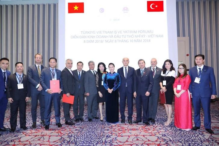 Nhiều triển vọng mở ra tại Diễn đàn Kinh doanh và Đầu tư Thổ Nhĩ Kỳ - Việt Nam