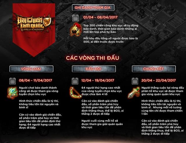 Đại Chiến Tam Quốc chi hàng tỷ đồng triệu hồi game thủ tham gia VPL 2017