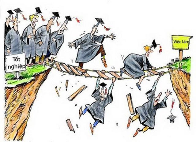 Những bí quyết giúp sinh viên ngành Tài chính - Kế toán không còn nỗi lo thất nghiệp - Ảnh 1.