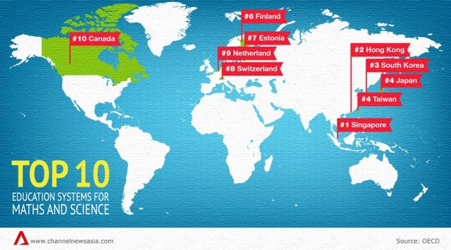 Du học Singapore 2016 – Nền giáo dục châu Á tiên tiến toàn cầu - Ảnh 2.