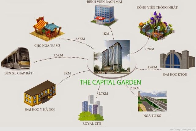 Chung cư Capital Garden được xây dựng bởi chủ đầu tư Công Ty TNHH Khách sạn Kinh Đô . Số hotline 0437 16 16 16 – Website: http://www.thecapitalgarden.com
