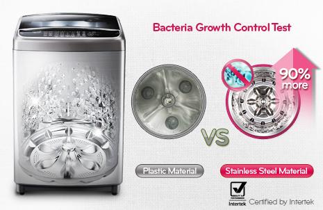 Máy giặt bằng nước nóng có lợi ích gì? 3