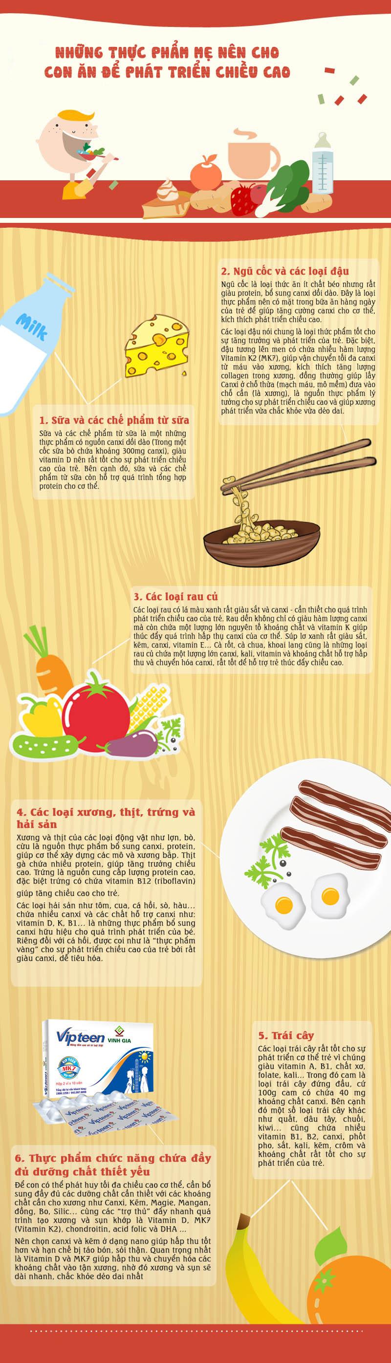 Những thực phẩm bổ sung canxi giúp bé phát triển chiều cao 1