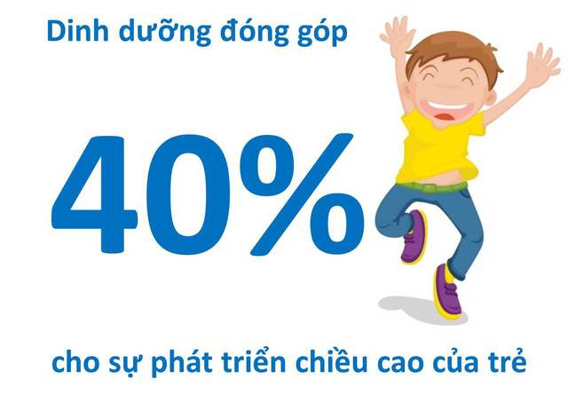 Những con số đáng lưu ý giúp trẻ cao hơn 1