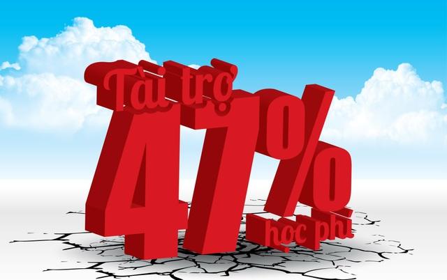 Tài trợ 47% học phí tiếng Anh – Cơ hội lớn nhất trong năm 1